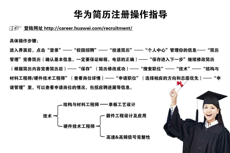 华为2016校园招聘 - 重庆大学